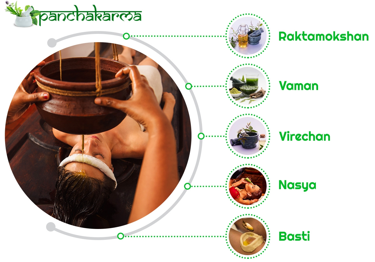panchakarma-treatment